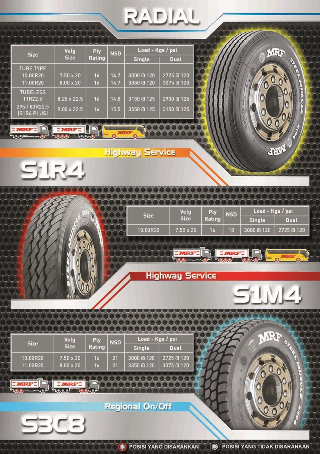Radial Tyres Flyers - Back - FA